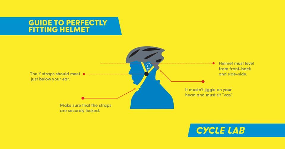 Cycle Lab -Helmet Guidelines
